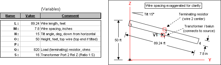 Loss in a Terminated Tilted Folded Dipole